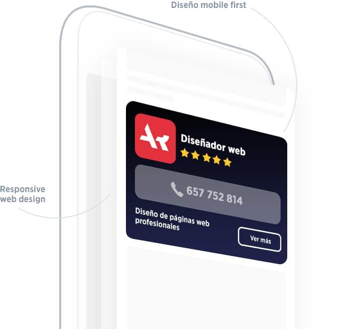 Diseñador responsive web